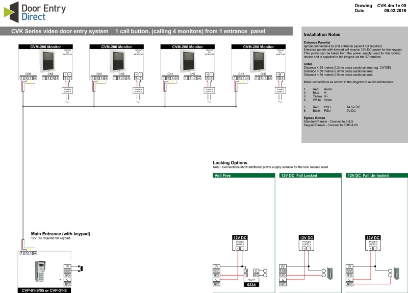 CVK Wiring Diagram 1 call button calling 4 monitors, 1 entrance