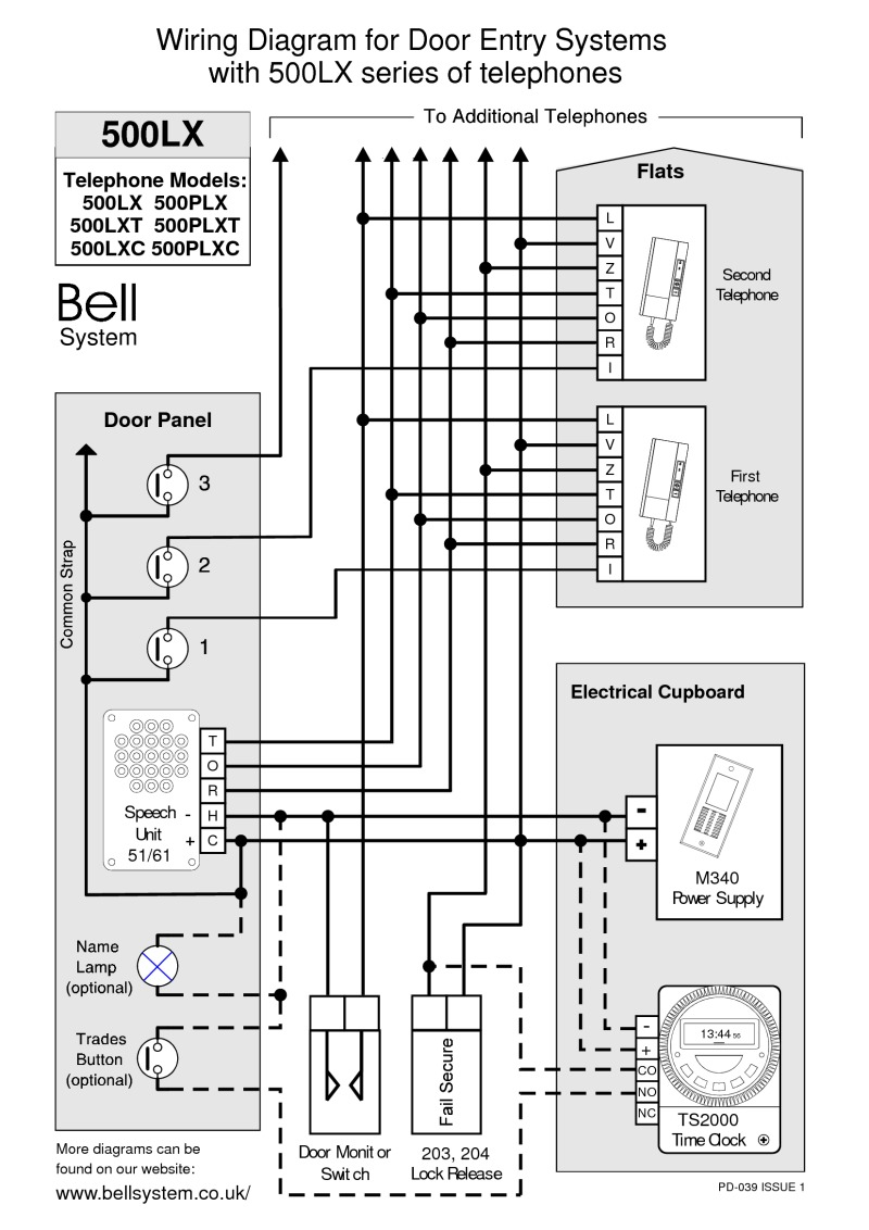 500LX Cabling Telephone (PD 039 Iss 1) bell wiring diagrams bell systems wiring diagram at fashall.co