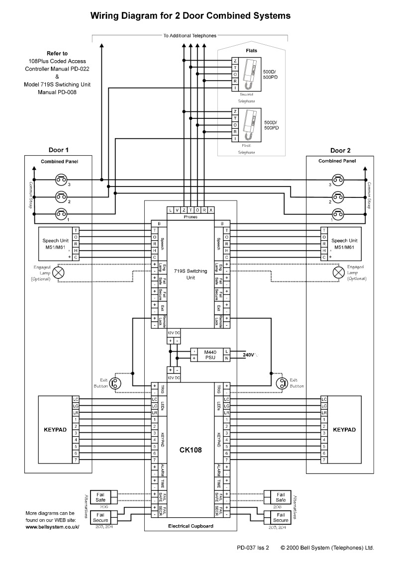 719S Supplement CK108 Two Door Wiring (PD 037 Iss 2) bell systems 719s switching unit bell systems wiring diagram at fashall.co