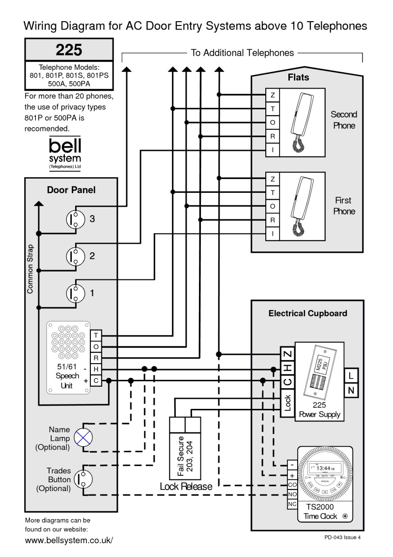 Bell (BSTL) 900 + VRK Wiring above 10 x 801 Telephones (PD-043 Iss 4)