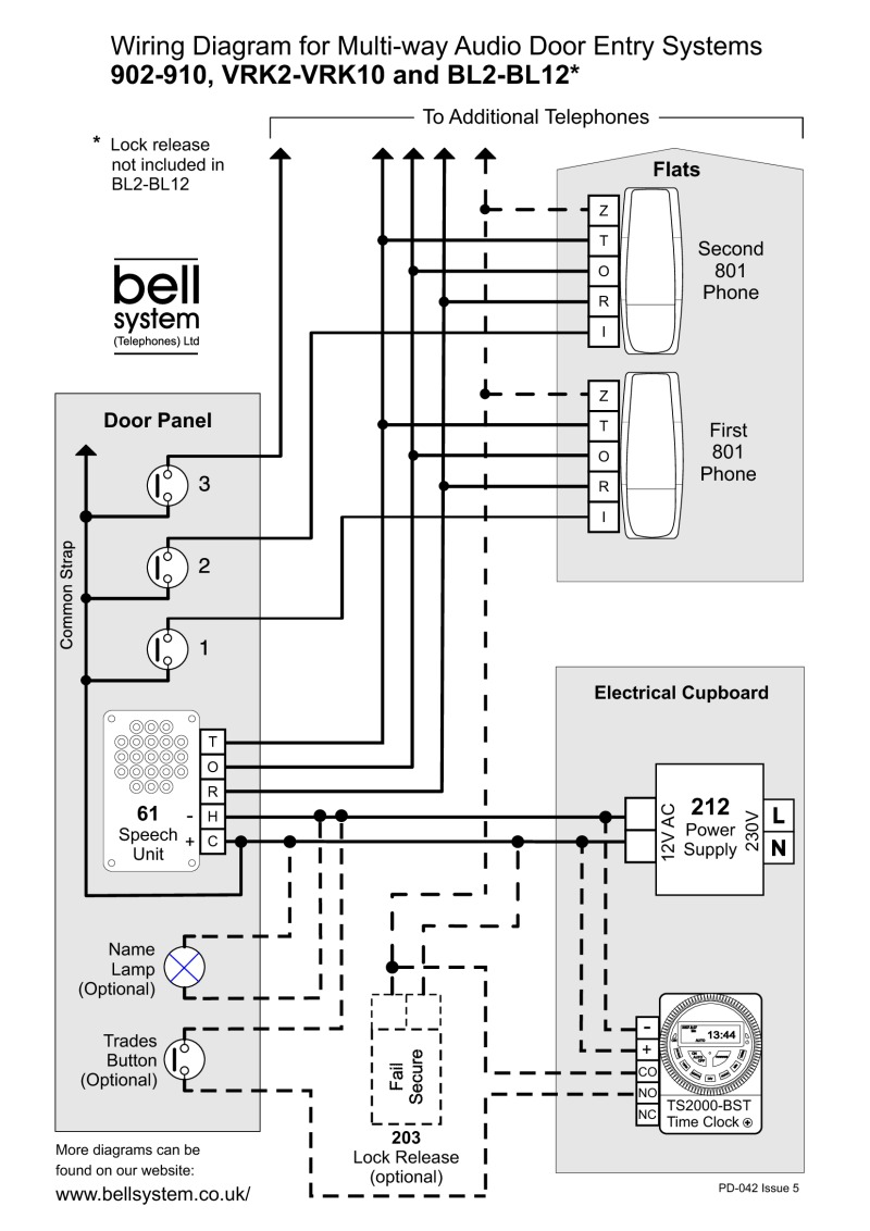 902 10 VRK2 10 BL2 12 Multi way Systems (PD 042 Iss 5) bell wiring diagrams farfisa door entry wiring diagrams at fashall.co
