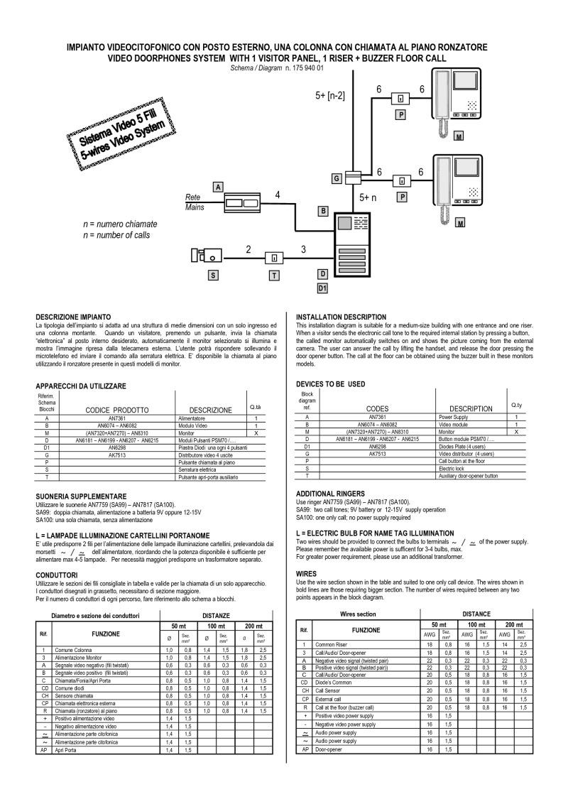 Bitron Wiring Diagrams Block Diagram Of Cctv Series 70 Bl 175 940 01