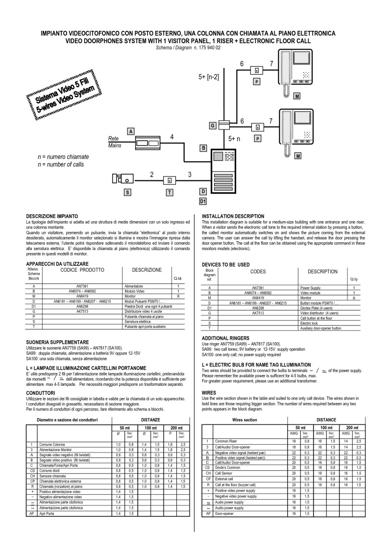 Bitron Wiring Diagrams Block Diagram Of Cctv Series 70 Bl 175 940 02