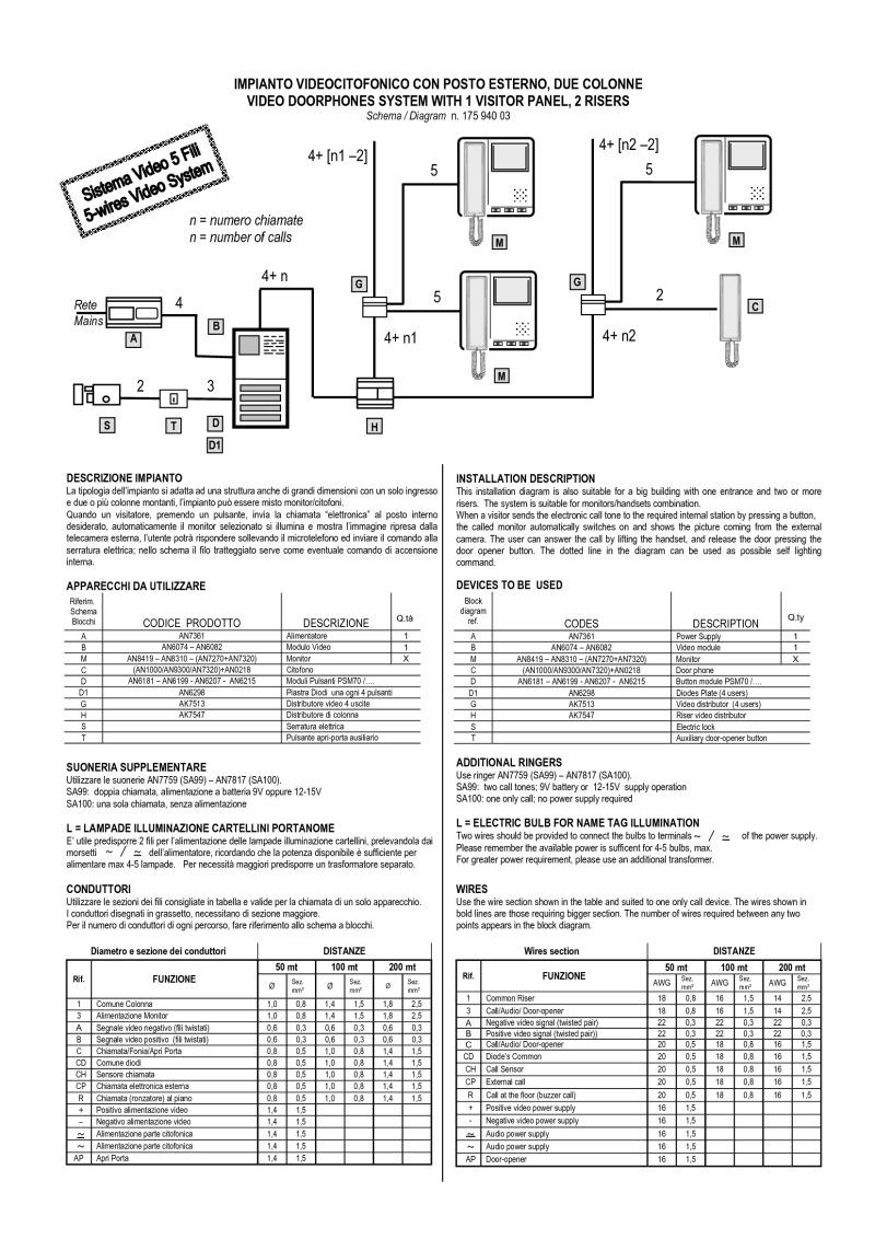 Bitron Wiring Diagrams Block Diagram Of Cctv Series 70 Bl 175 940 03