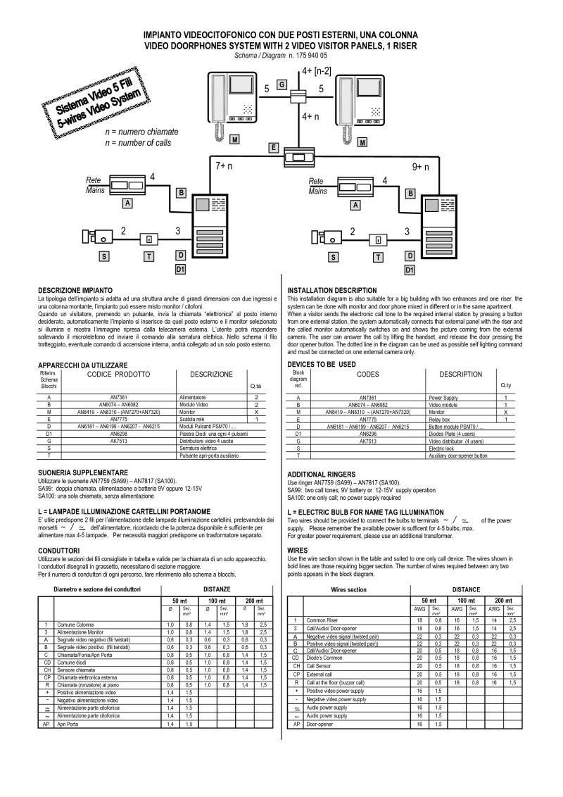 Bitron Wiring Diagrams Bt Home Hub 5 Diagram Wire Video 2 Entrance 1 Riser