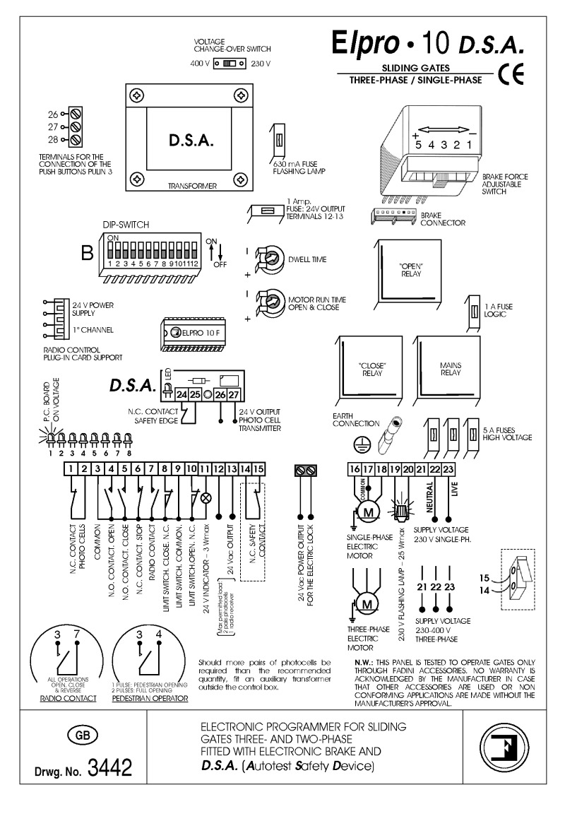 Bpt Installation Instructions 1channel Dvc Wiring Diagram Fadini Elpro 10dsa