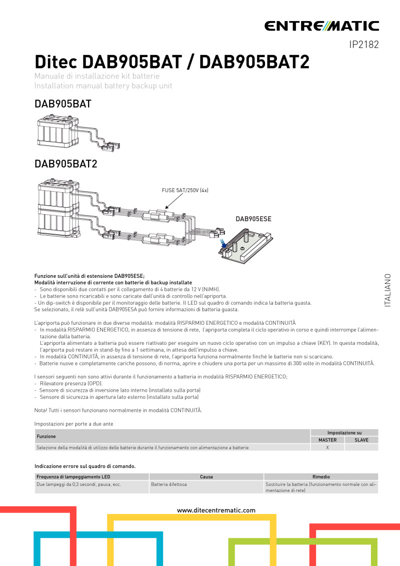 Ditec Battery Kit Manual