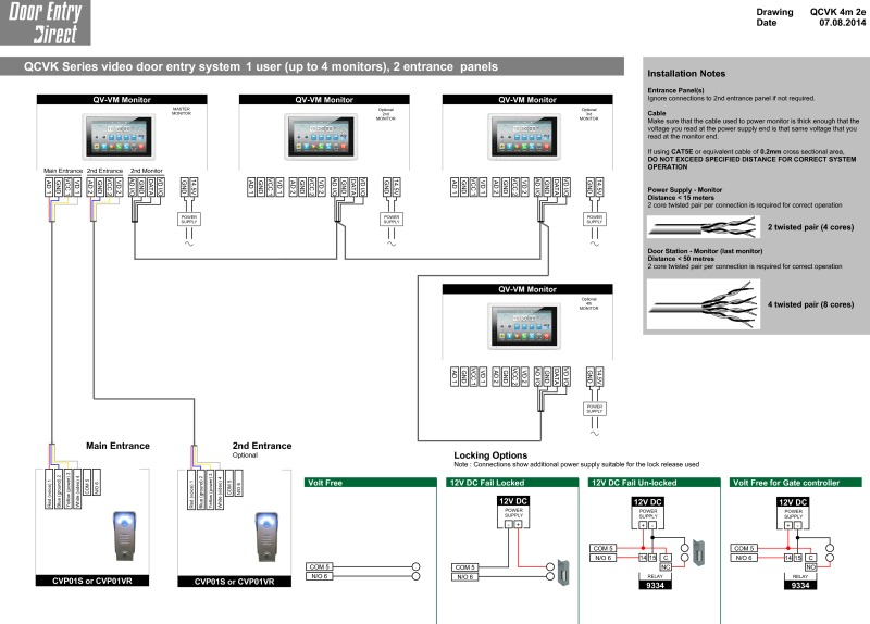 QCVK 1 user (up to 4 monitors), 2 entrance panels - Wiring Diagram