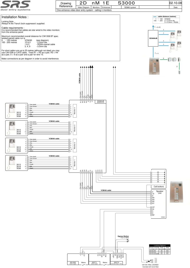 SD 3000 series video wiring diagram with VR panel