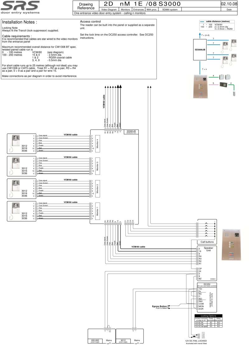 SD 3000 series video wiring diagram with VR panel and built in proximi