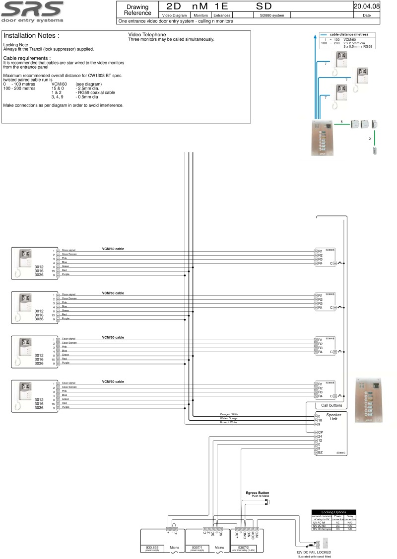 SD 3000 series video wiring diagram with VR panel (July - Dec 2008 onl