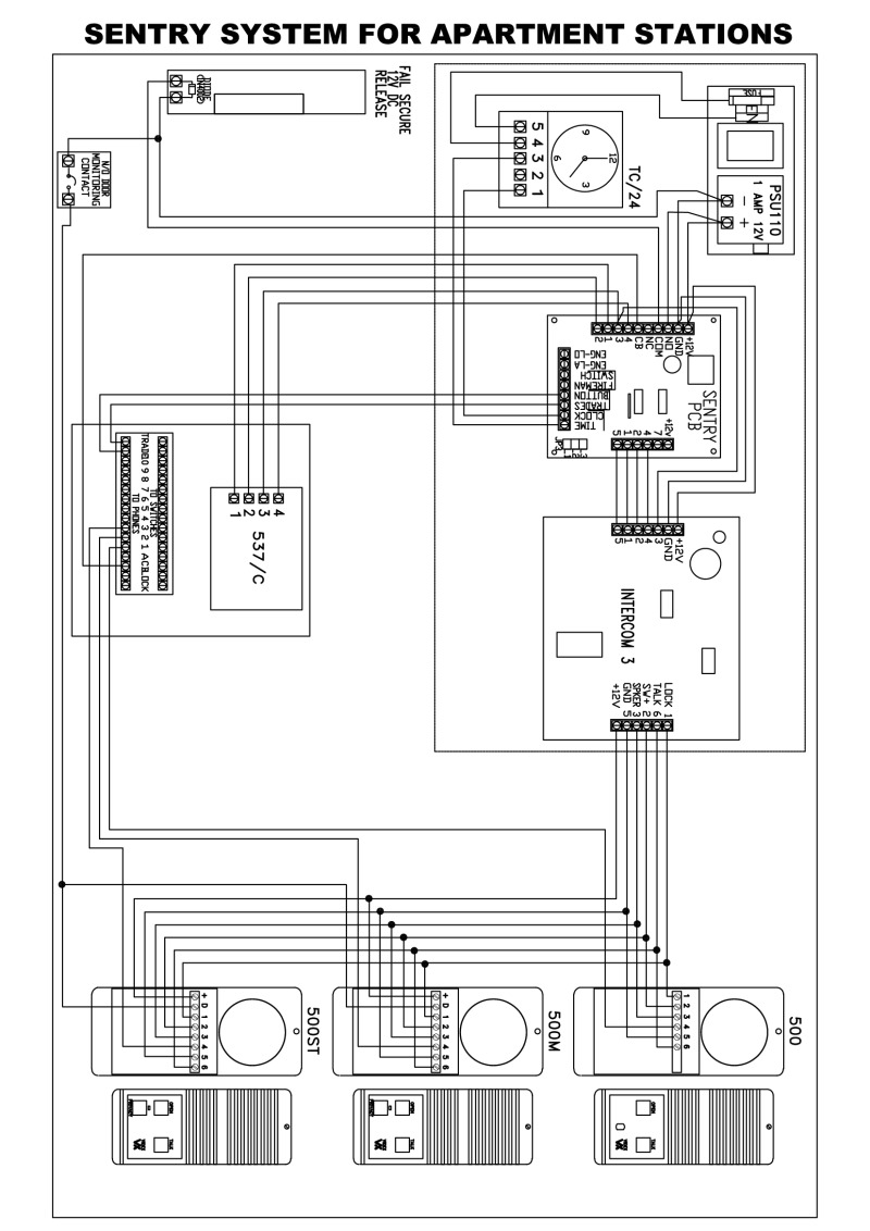sentry safe keypad wiring diagram   33 wiring diagram
