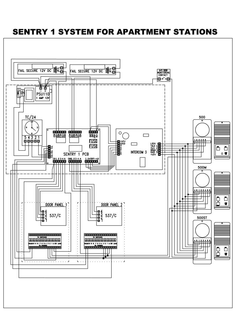 Videx vx2200 wiring diagram somurichcom rb20det wiring diagram videx 8000 wiring diagram somurichcom dashboard performance sen1int3 videx 8000 wiring diagram somurichcomhtml cheapraybanclubmaster Images