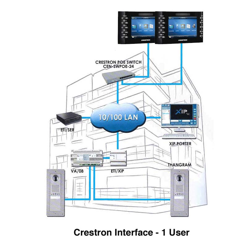 bpt cres 01 bpt crestron soft interface for 1 monitor bpt crestron soft interface for 1 monitor