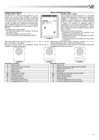 Videx 8837 audio modules (4+n) - Installation Guide