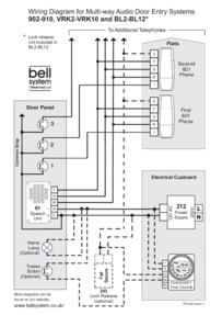 Bell (BSTL) 902-10 VRK2-10 BL2-12 Multi-way Systems (PD-042 Iss 5)