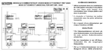 Fermax instructions for MDS video switcher Art. 2443