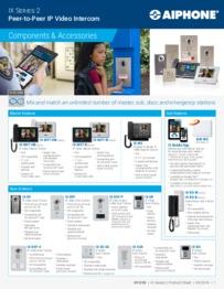 Aiphone IX-Series product sheet