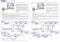 Fermax DUOX Pushbutton Configuration